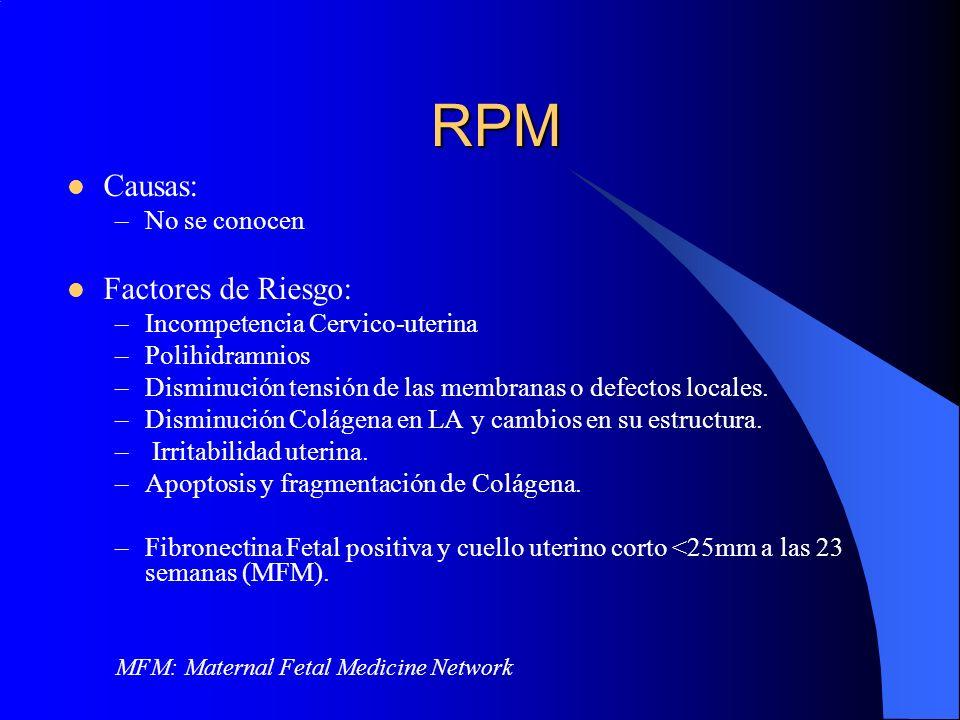 RPM Causas: –No se conocen Factores de Riesgo: –Incompetencia Cervico-uterina –Polihidramnios –Disminución tensión de las membranas o defectos locales