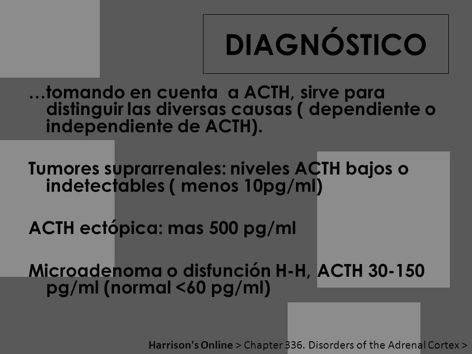 …tomando en cuenta a ACTH, sirve para distinguir las diversas causas ( dependiente o independiente de ACTH). Tumores suprarrenales: niveles ACTH bajos