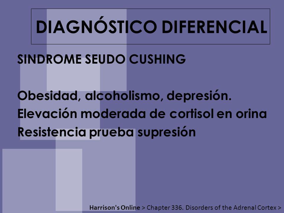 DIAGNÓSTICO DIFERENCIAL SINDROME SEUDO CUSHING Obesidad, alcoholismo, depresión. Elevación moderada de cortisol en orina Resistencia prueba supresión