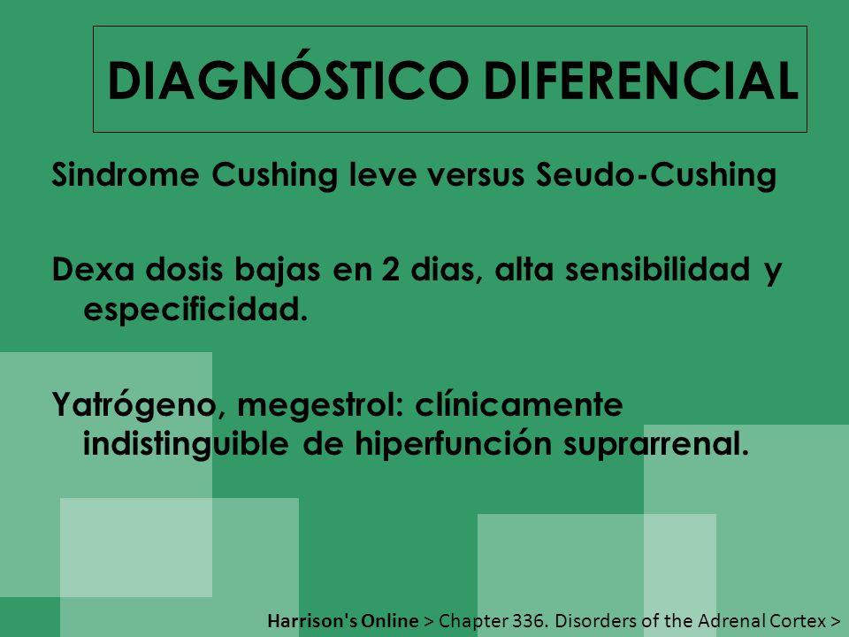 Sindrome Cushing leve versus Seudo-Cushing Dexa dosis bajas en 2 dias, alta sensibilidad y especificidad. Yatrógeno, megestrol: clínicamente indisting