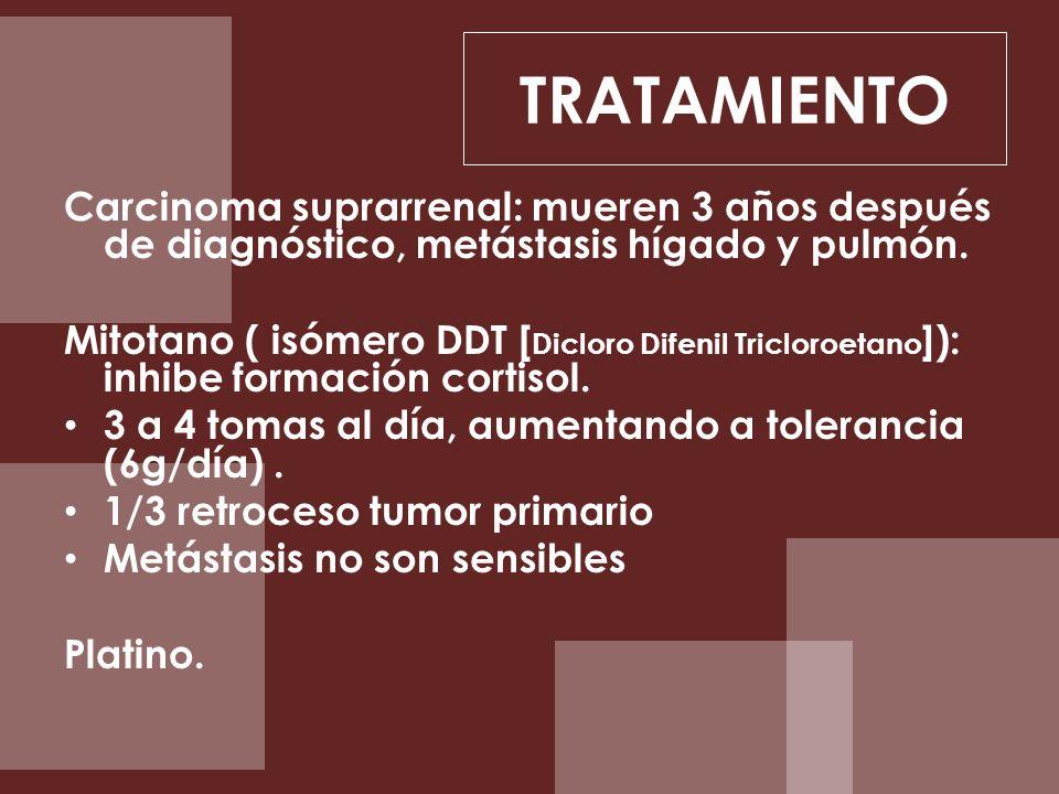 Carcinoma suprarrenal: mueren 3 años después de diagnóstico, metástasis hígado y pulmón. Mitotano ( isómero DDT [ Dicloro Difenil Tricloroetano ]): in