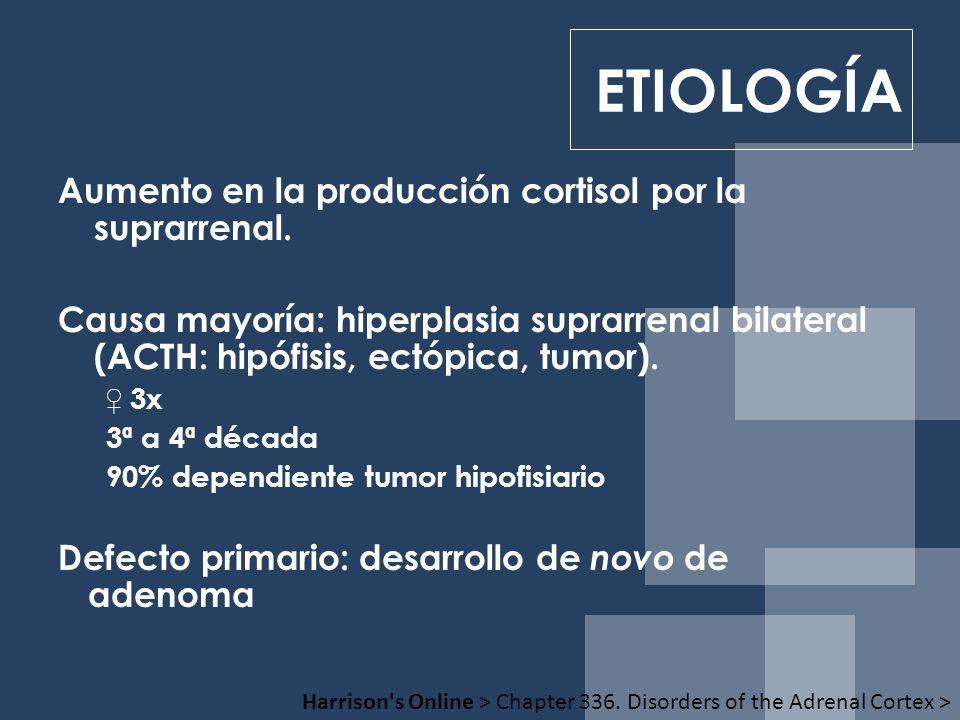 Enfermedad de Cushing: tumor hipofisiario productor de ACTH Síndrome de Cushing: todas las causas de exceso de cortisol: 1.Tumor ACTH exógeno 2.Tumor suprarrenal 3.Tumor hipofisiario secretor ACTH 4.Tratamiento con exceso de glucocorticoides Harrison s Online > Chapter 336.