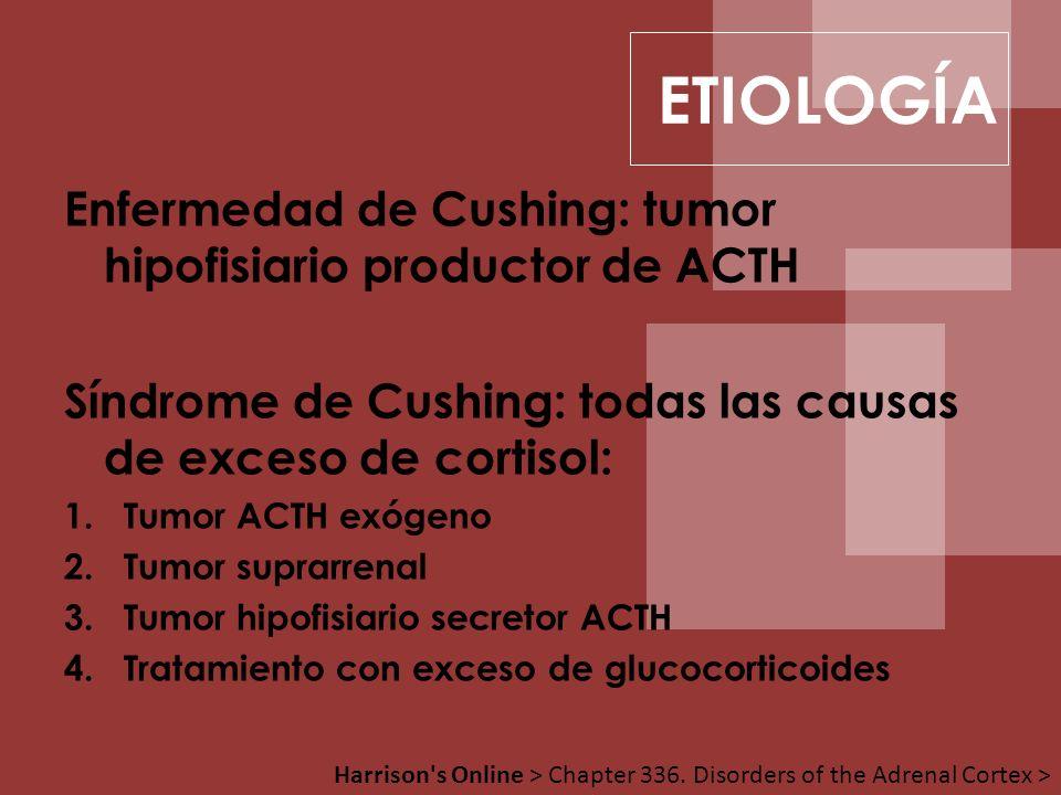 Enfermedad de Cushing: tumor hipofisiario productor de ACTH Síndrome de Cushing: todas las causas de exceso de cortisol: 1.Tumor ACTH exógeno 2.Tumor