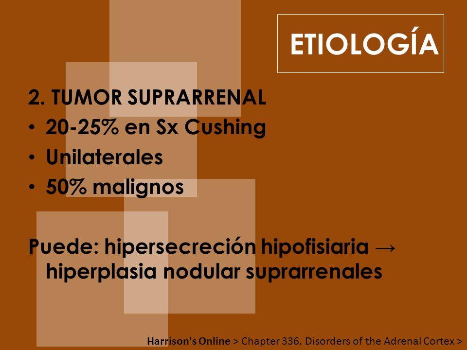 2. TUMOR SUPRARRENAL 20-25% en Sx Cushing Unilaterales 50% malignos Puede: hipersecreción hipofisiaria hiperplasia nodular suprarrenales Harrison's On