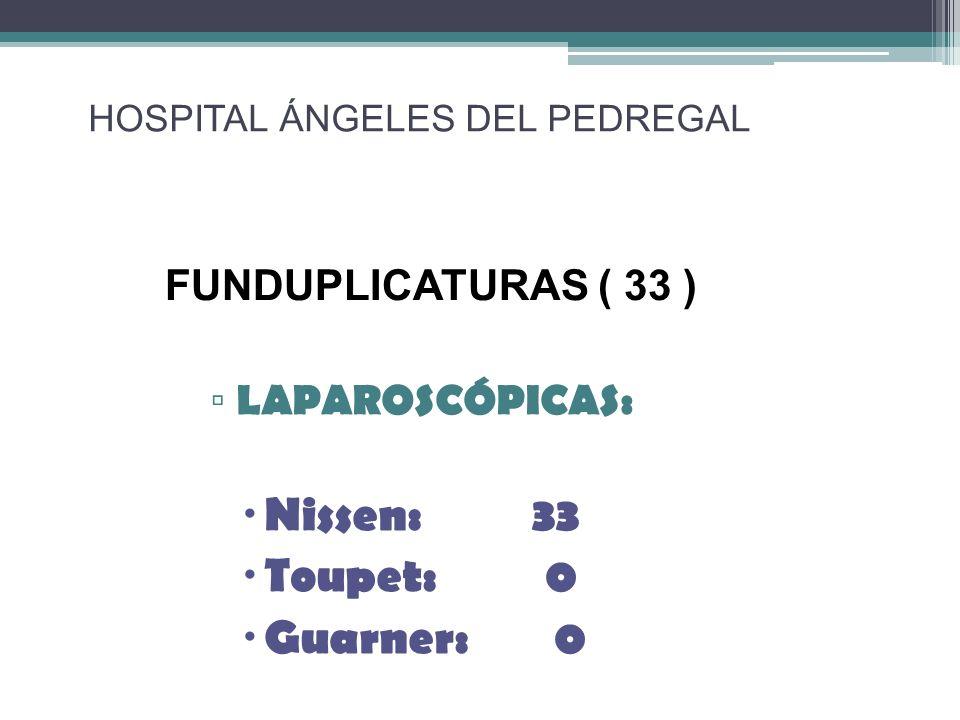 LAPAROSCÓPICAS: Nissen: 33 Toupet: 0 Guarner: 0 FUNDUPLICATURAS ( 33 ) HOSPITAL ÁNGELES DEL PEDREGAL