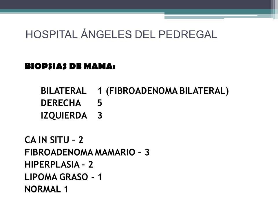 BIOPSIAS DE MAMA: BILATERAL 1 (FIBROADENOMA BILATERAL) DERECHA 5 IZQUIERDA 3 CA IN SITU – 2 FIBROADENOMA MAMARIO – 3 HIPERPLASIA – 2 LIPOMA GRASO - 1
