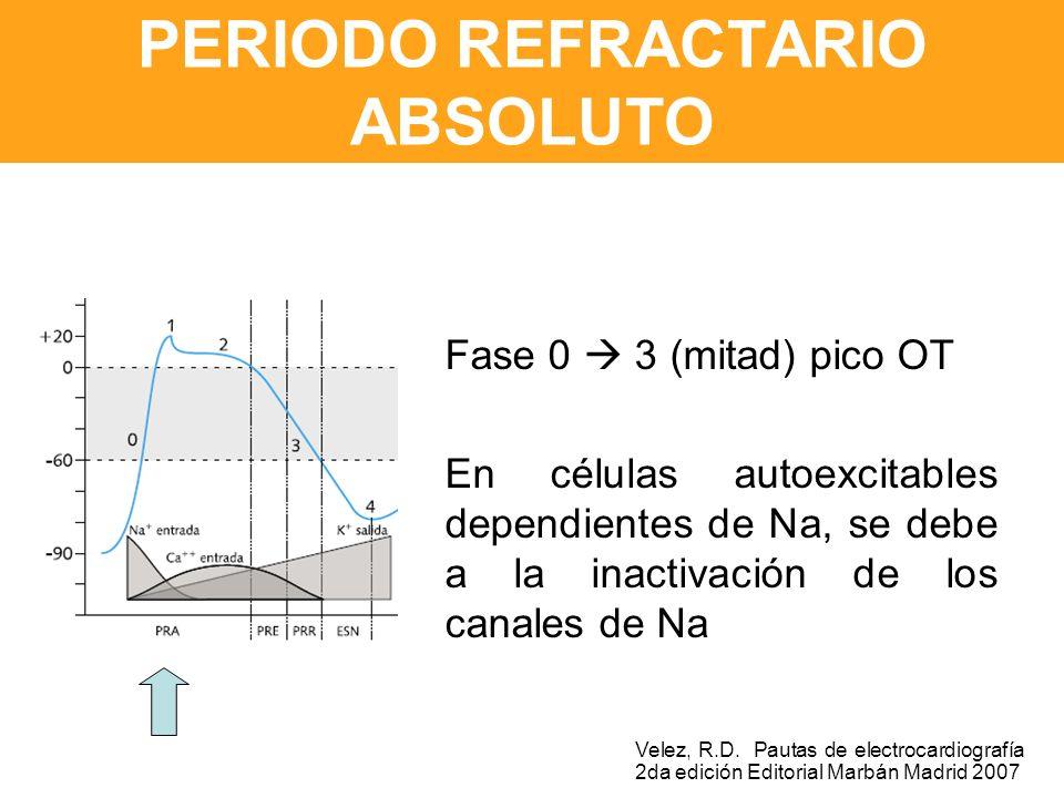 PERIODO REFRACTARIO ABSOLUTO Fase 0 3 (mitad) pico OT En células autoexcitables dependientes de Na, se debe a la inactivación de los canales de Na Velez, R.D.