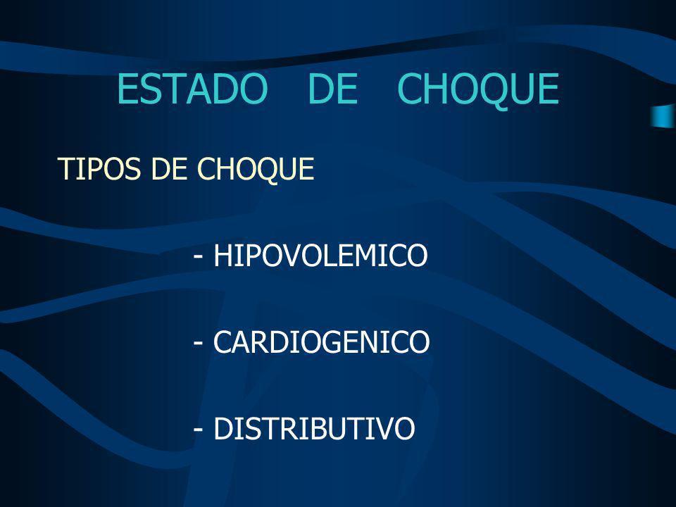 ESTADO DE CHOQUE MORTALIDAD Séptico35 – 40 % Cardiogénico80 – 90 % HipovolémicoVariable