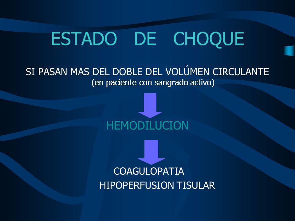 ESTADO DE CHOQUE Como evitar la hemodilucion.
