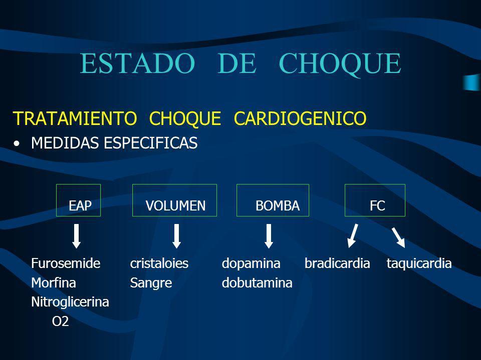 ESTADO DE CHOQUE TRATAMIENTO CHOQUE CARDIOGENICO MEDIDAS ESPECIFICAS Trombolisis Angioplastia Balón de contrapulsación Swan ganz (cateter de flotación pulmonar) Revascularización coronaria