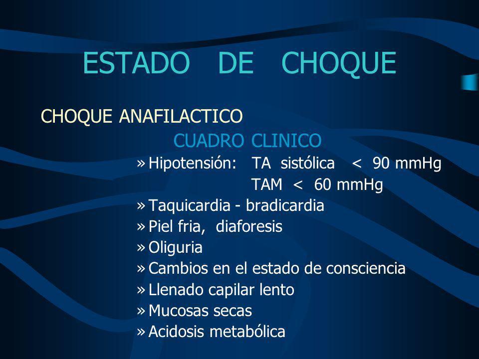 ESTADO DE CHOQUE CHOQUE ANAFILACTICO EXAMEN INICIAL ANTECEDENTES: –patológicos, alergias, abuso de drogas.