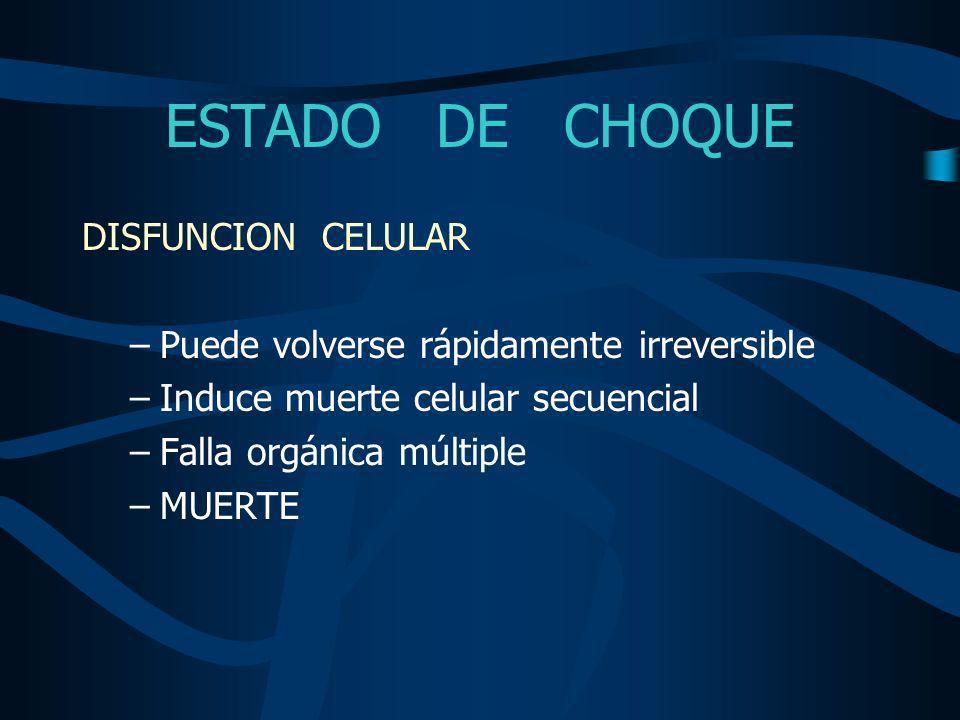 ESTADO DE CHOQUE ESTADOS DE CHOQUE I.