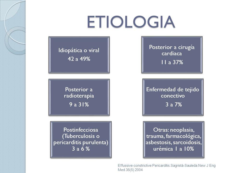 Idiopática o viral 42 a 49% Posterior a cirugía cardiaca 11 a 37% Posterior a radioterapia 9 a 31% Enfermedad de tejido conectivo 3 a 7% Postinfecciosa (Tuberculosis o pericarditis purulenta) 3 a 6 % Otras: neoplasia, trauma, farmacológica, asbestosis, sarcoidosis, urémica 1 a 10%ETIOLOGIA Effussive-constrictive Pericarditis.Sagristá-Sauleda.New J Eng Med.35(5).2004