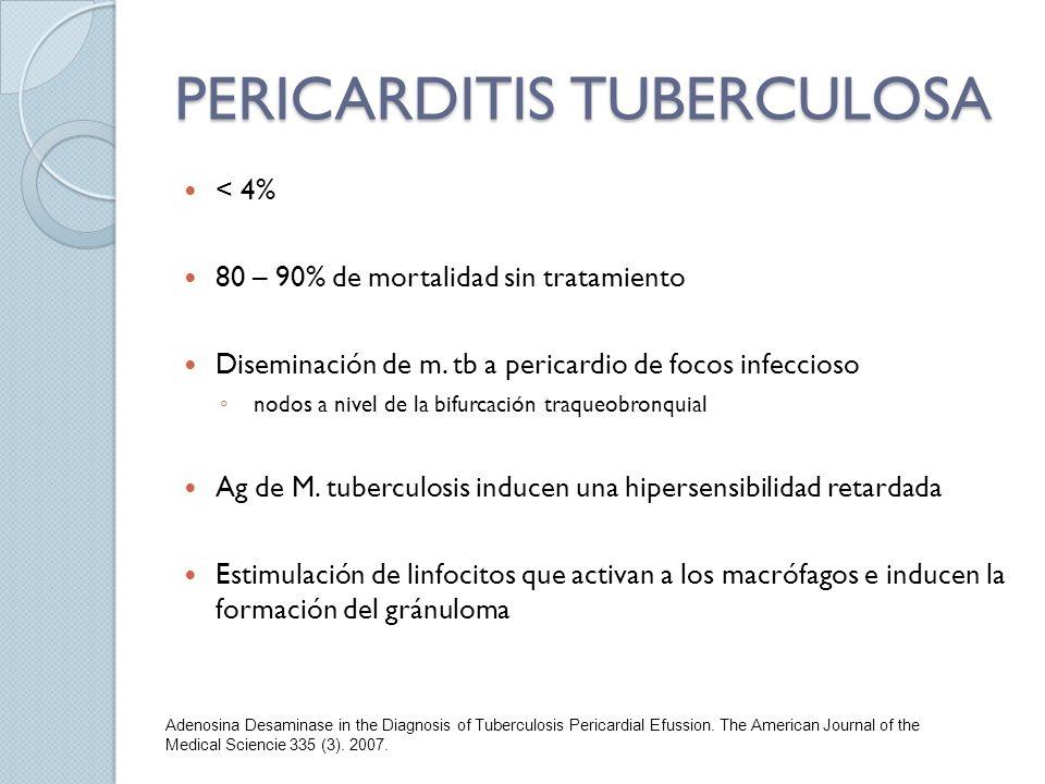 PERICARDITIS TUBERCULOSA < 4% 80 – 90% de mortalidad sin tratamiento Diseminación de m. tb a pericardio de focos infeccioso nodos a nivel de la bifurc