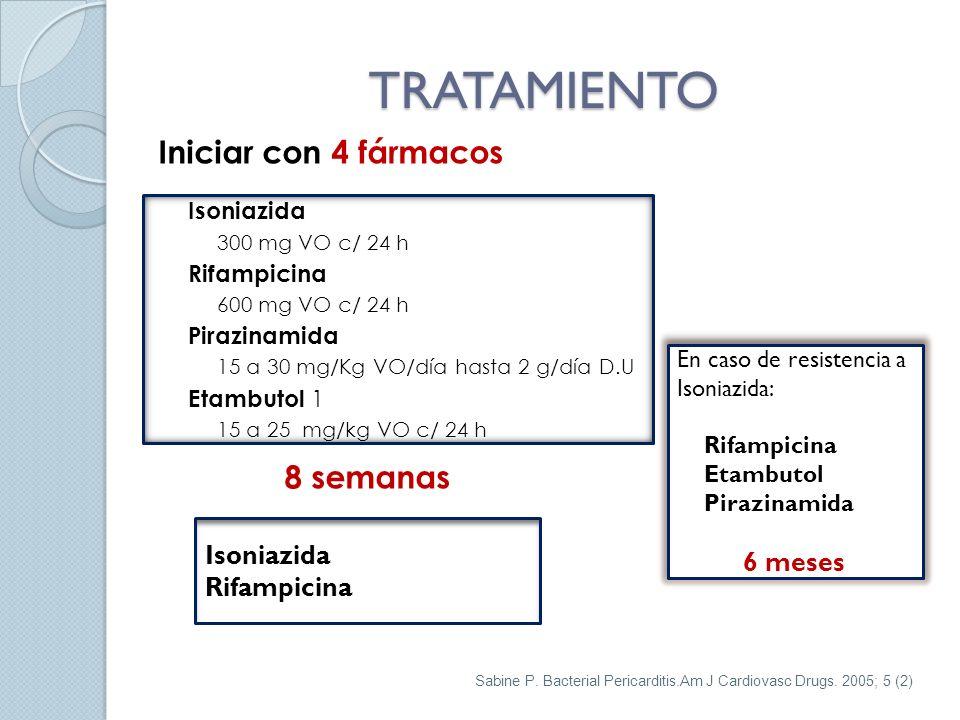 Iniciar con 4 fármacos 8 semanas TRATAMIENTO Isoniazida 300 mg VO c/ 24 h Rifampicina 600 mg VO c/ 24 h Pirazinamida 15 a 30 mg/Kg VO/día hasta 2 g/dí