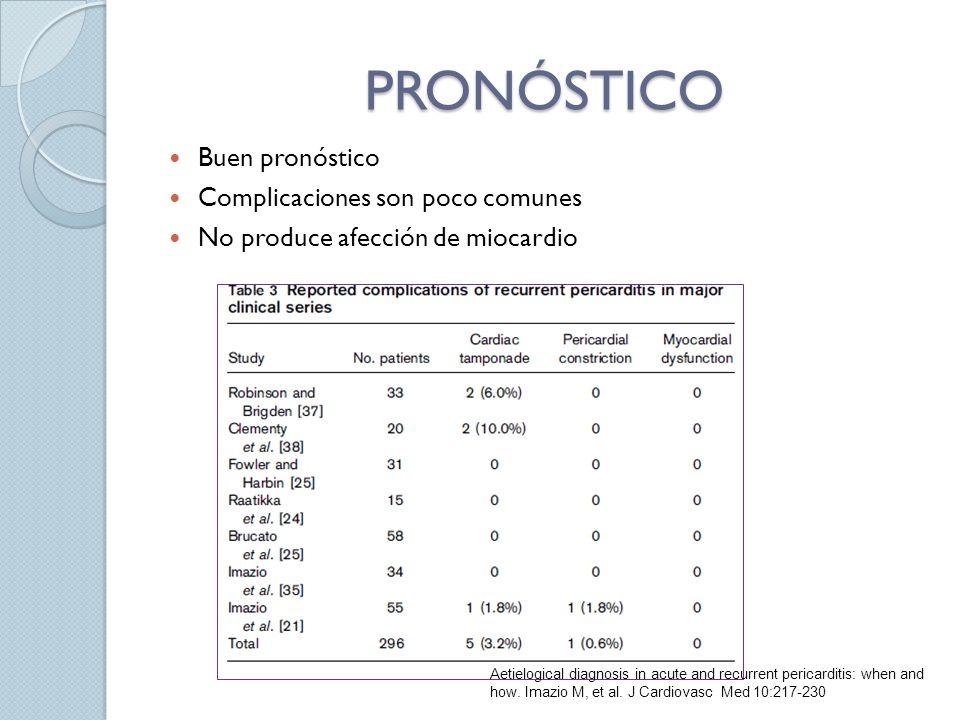 PRONÓSTICO Buen pronóstico Complicaciones son poco comunes No produce afección de miocardio Aetielogical diagnosis in acute and recurrent pericarditis: when and how.