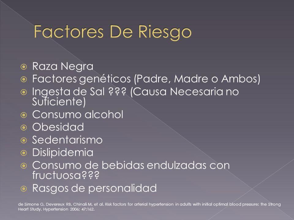 Raza Negra Factores genéticos (Padre, Madre o Ambos) Ingesta de Sal .