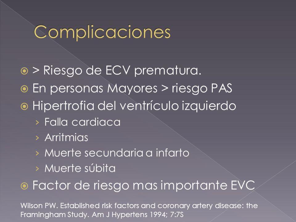 > Riesgo de ECV prematura.