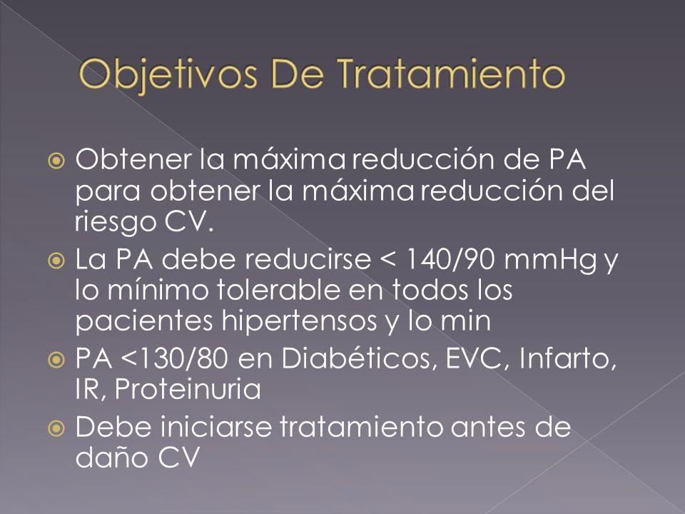 Obtener la máxima reducción de PA para obtener la máxima reducción del riesgo CV.
