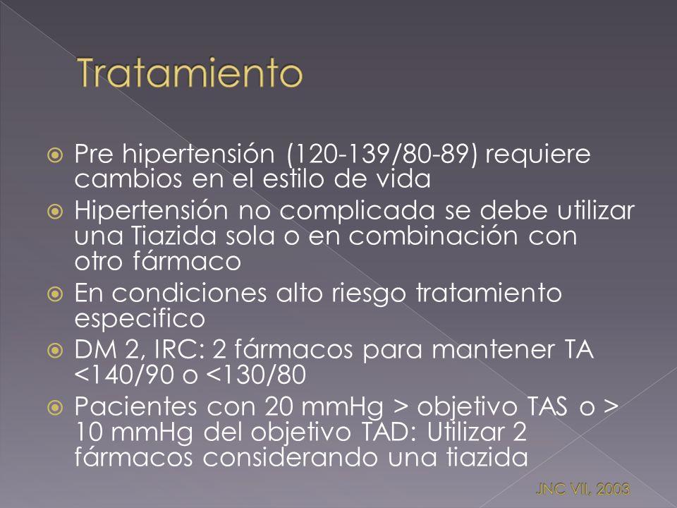 Pre hipertensión (120-139/80-89) requiere cambios en el estilo de vida Hipertensión no complicada se debe utilizar una Tiazida sola o en combinación con otro fármaco En condiciones alto riesgo tratamiento especifico DM 2, IRC: 2 fármacos para mantener TA <140/90 o <130/80 Pacientes con 20 mmHg > objetivo TAS o > 10 mmHg del objetivo TAD: Utilizar 2 fármacos considerando una tiazida