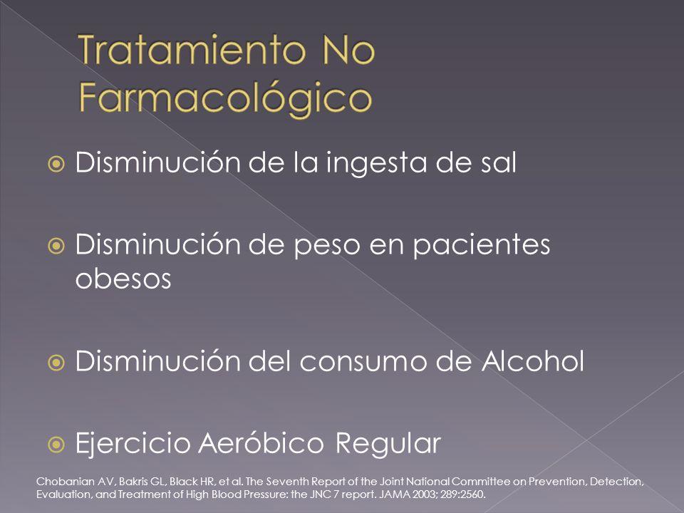 Disminución de la ingesta de sal Disminución de peso en pacientes obesos Disminución del consumo de Alcohol Ejercicio Aeróbico Regular Chobanian AV, Bakris GL, Black HR, et al.
