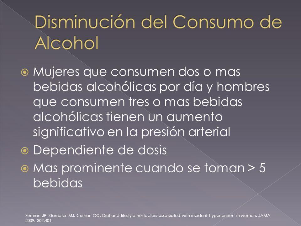 Mujeres que consumen dos o mas bebidas alcohólicas por día y hombres que consumen tres o mas bebidas alcohólicas tienen un aumento significativo en la presión arterial Dependiente de dosis Mas prominente cuando se toman > 5 bebidas Forman JP, Stampfer MJ, Curhan GC.