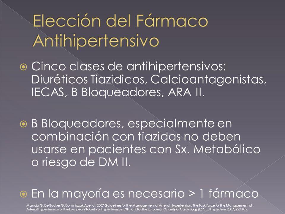Cinco clases de antihipertensivos: Diuréticos Tiazidicos, Calcioantagonistas, IECAS, B Bloqueadores, ARA II. B Bloqueadores, especialmente en combinac