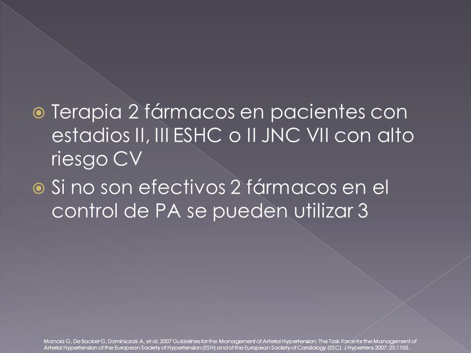 Terapia 2 fármacos en pacientes con estadios II, III ESHC o II JNC VII con alto riesgo CV Si no son efectivos 2 fármacos en el control de PA se pueden utilizar 3 Mancia G, De Backer G, Dominiczak A, et al.