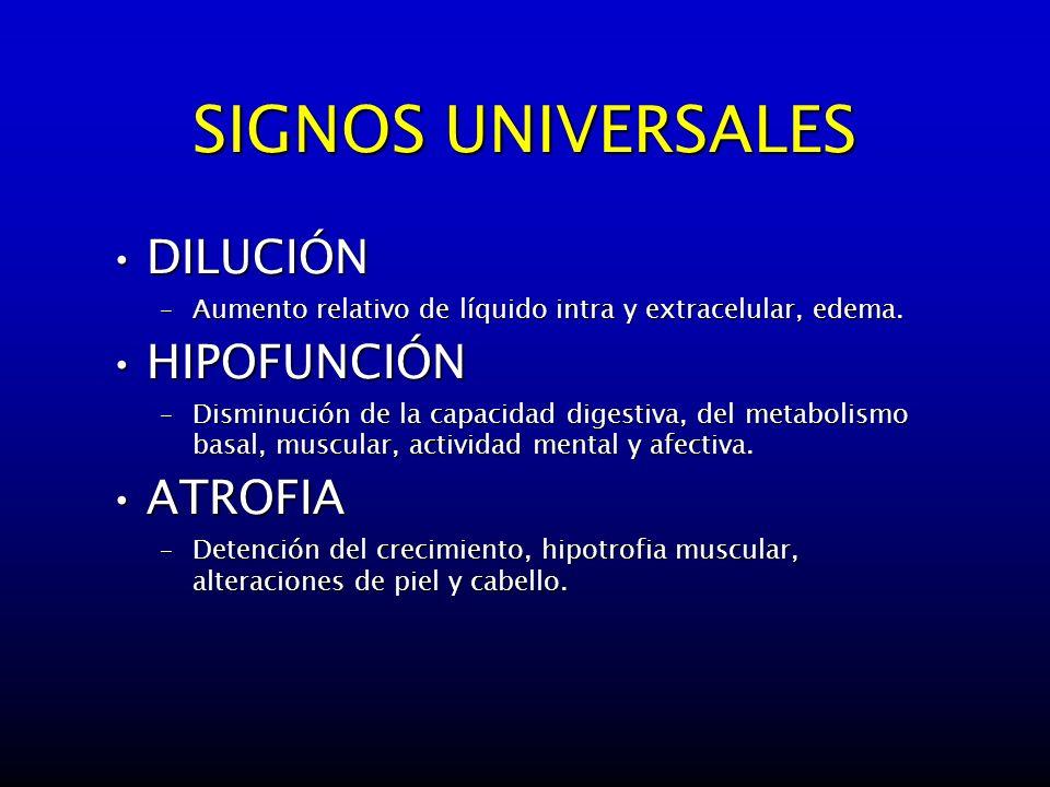 SIGNOS UNIVERSALES DILUCIÓNDILUCIÓN –Aumento relativo de líquido intra y extracelular, edema. HIPOFUNCIÓNHIPOFUNCIÓN –Disminución de la capacidad dige
