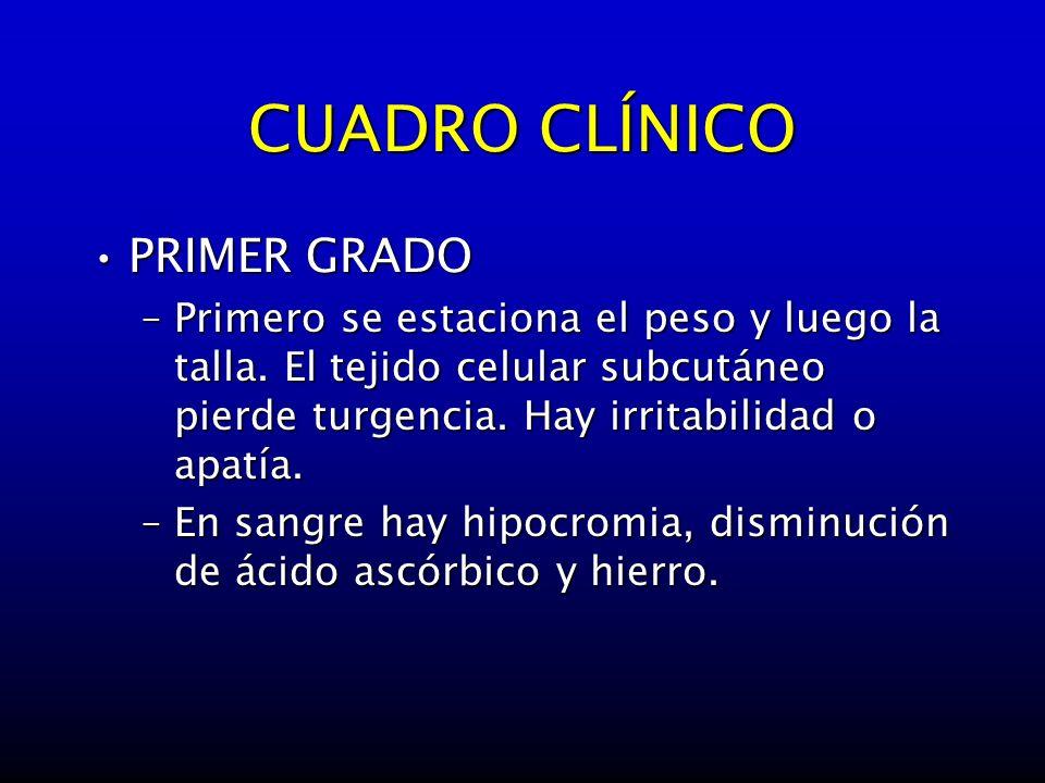 CUADRO CLÍNICO PRIMER GRADOPRIMER GRADO –Primero se estaciona el peso y luego la talla. El tejido celular subcutáneo pierde turgencia. Hay irritabilid