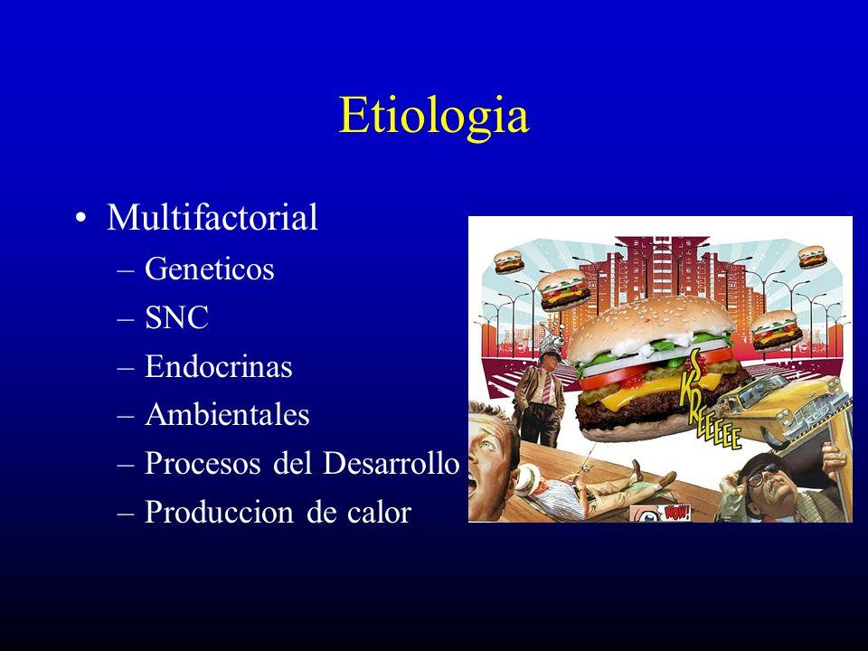 Etiologia Multifactorial –Geneticos –SNC –Endocrinas –Ambientales –Procesos del Desarrollo –Produccion de calor