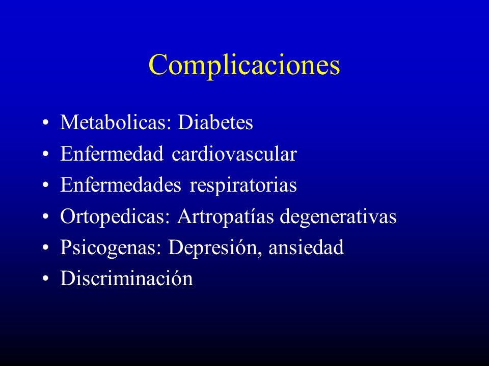 Complicaciones Metabolicas: Diabetes Enfermedad cardiovascular Enfermedades respiratorias Ortopedicas: Artropatías degenerativas Psicogenas: Depresión