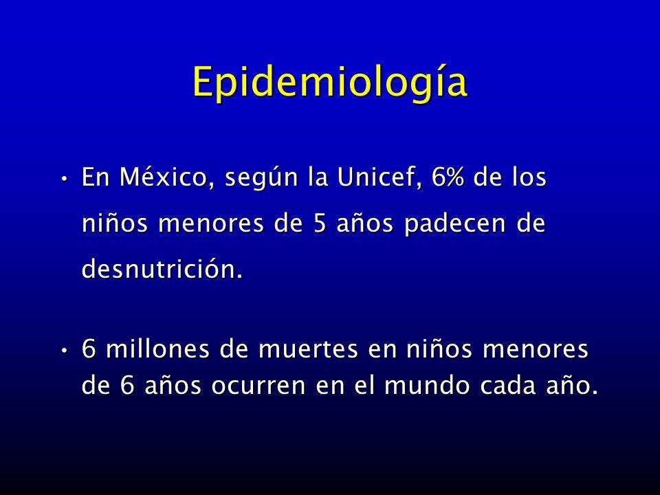 Epidemiología En México, según la Unicef, 6% de los niños menores de 5 años padecen de desnutrición.En México, según la Unicef, 6% de los niños menore