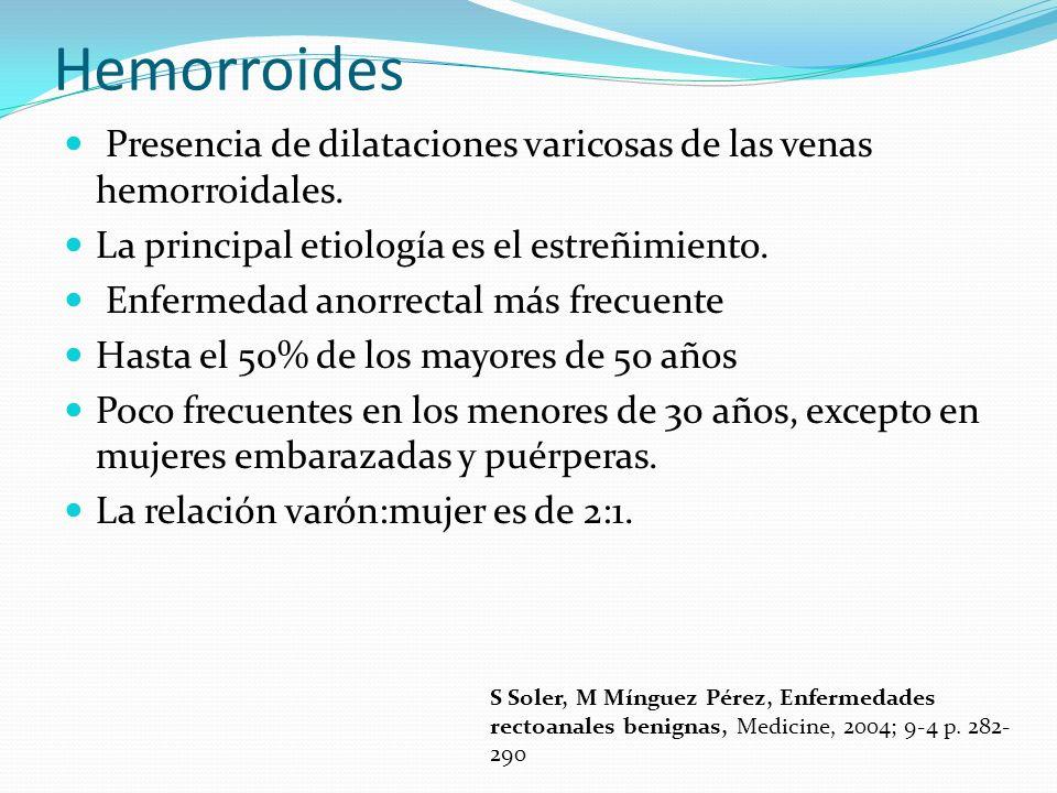 Hemorroides Presencia de dilataciones varicosas de las venas hemorroidales. La principal etiología es el estreñimiento. Enfermedad anorrectal más frec