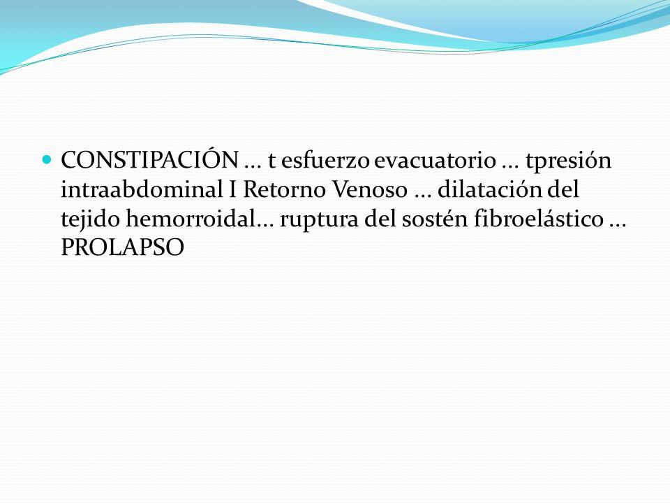 CONSTIPACIÓN... t esfuerzo evacuatorio... tpresión intraabdominal I Retorno Venoso... dilatación del tejido hemorroidal... ruptura del sostén fibroelá