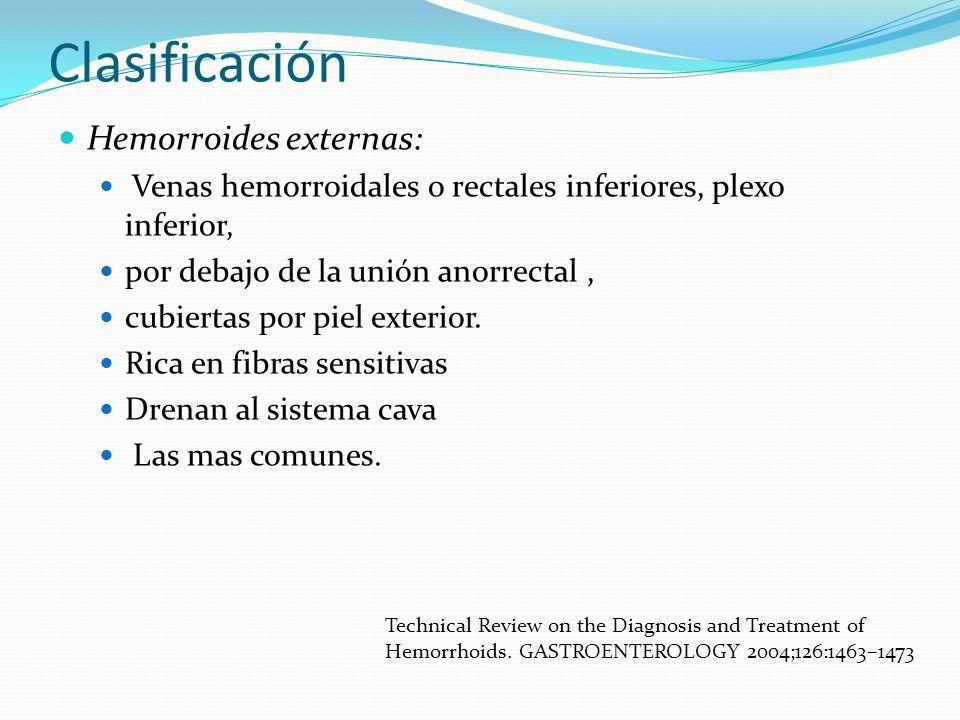 Clasificación Hemorroides externas: Venas hemorroidales o rectales inferiores, plexo inferior, por debajo de la unión anorrectal, cubiertas por piel e