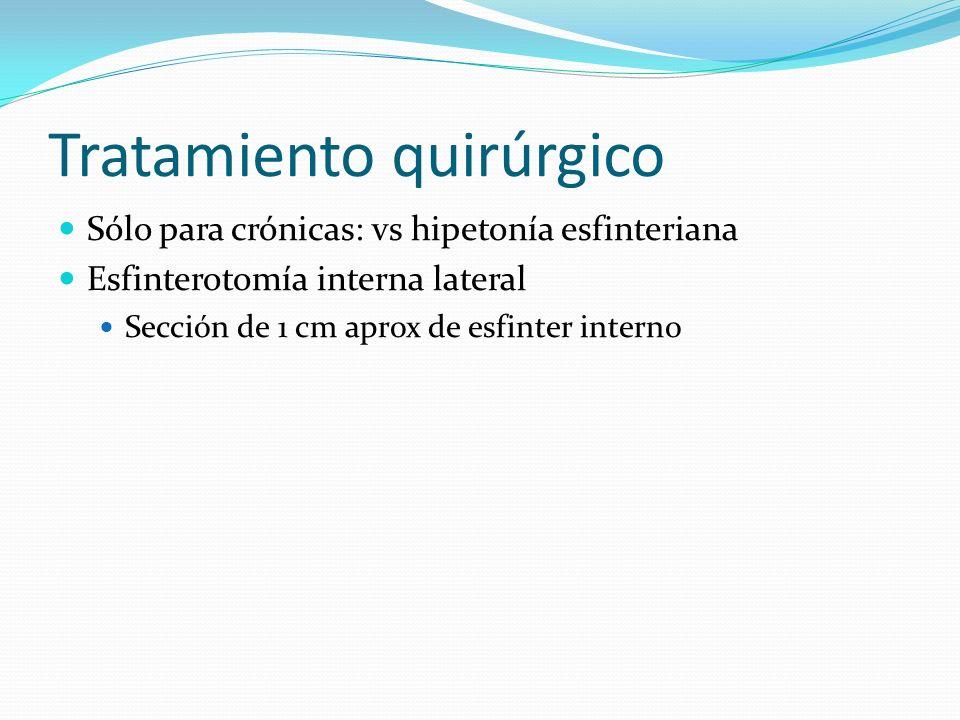 Tratamiento quirúrgico Sólo para crónicas: vs hipetonía esfinteriana Esfinterotomía interna lateral Sección de 1 cm aprox de esfinter interno