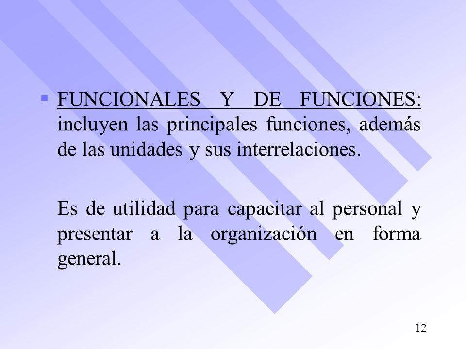 FUNCIONALES Y DE FUNCIONES: incluyen las principales funciones, además de las unidades y sus interrelaciones. Es de utilidad para capacitar al persona