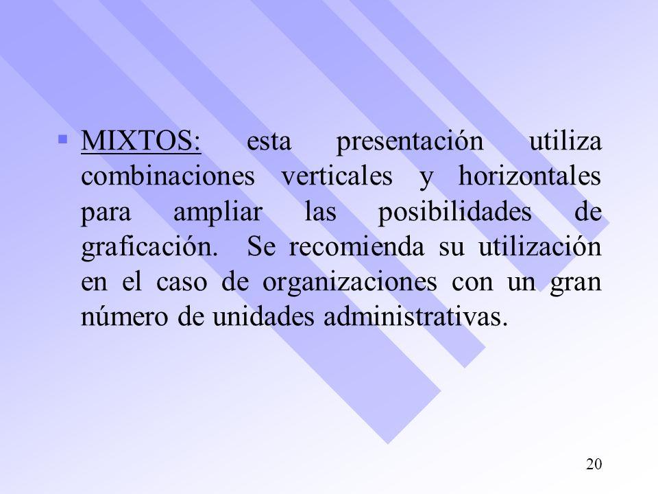MIXTOS: esta presentación utiliza combinaciones verticales y horizontales para ampliar las posibilidades de graficación. Se recomienda su utilización
