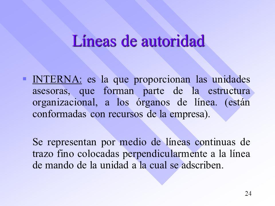 INTERNA: es la que proporcionan las unidades asesoras, que forman parte de la estructura organizacional, a los órganos de línea. (están conformadas co