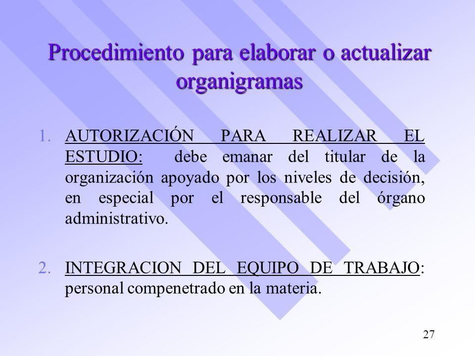 Procedimiento para elaborar o actualizar organigramas 1. 1.AUTORIZACIÓN PARA REALIZAR EL ESTUDIO: debe emanar del titular de la organización apoyado p