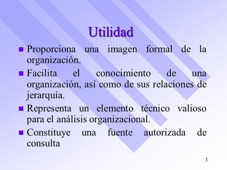 Utilidad Proporciona una imagen formal de la organización. Facilita el conocimiento de una organización, así como de sus relaciones de jerarquía. Repr