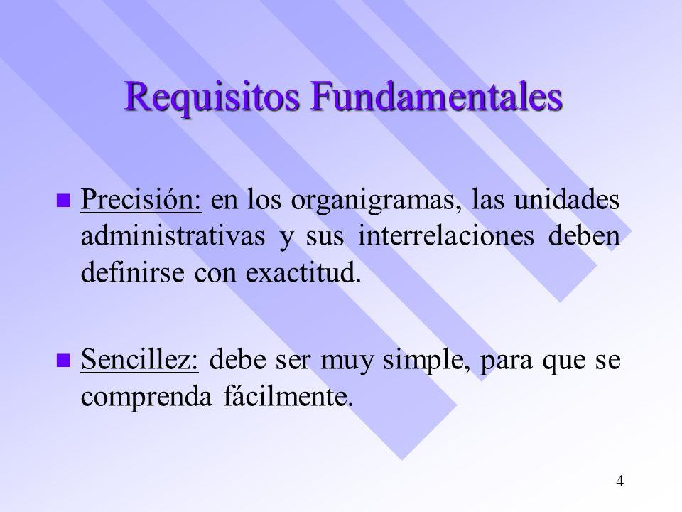 Requisitos Fundamentales Precisión: en los organigramas, las unidades administrativas y sus interrelaciones deben definirse con exactitud. Sencillez: