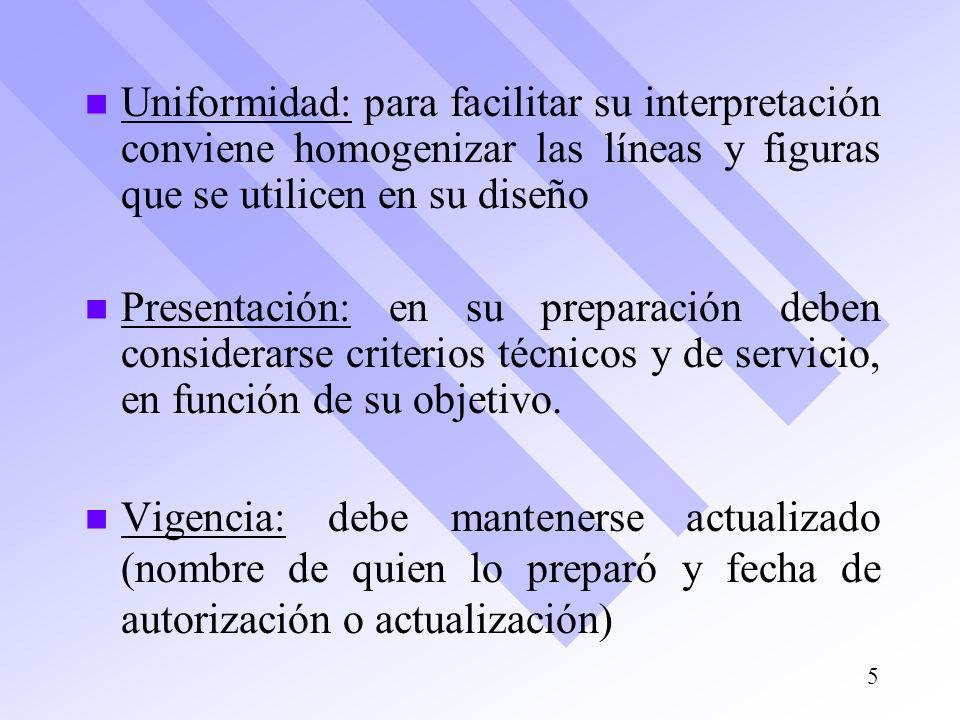 Uniformidad: para facilitar su interpretación conviene homogenizar las líneas y figuras que se utilicen en su diseño Presentación: en su preparación d