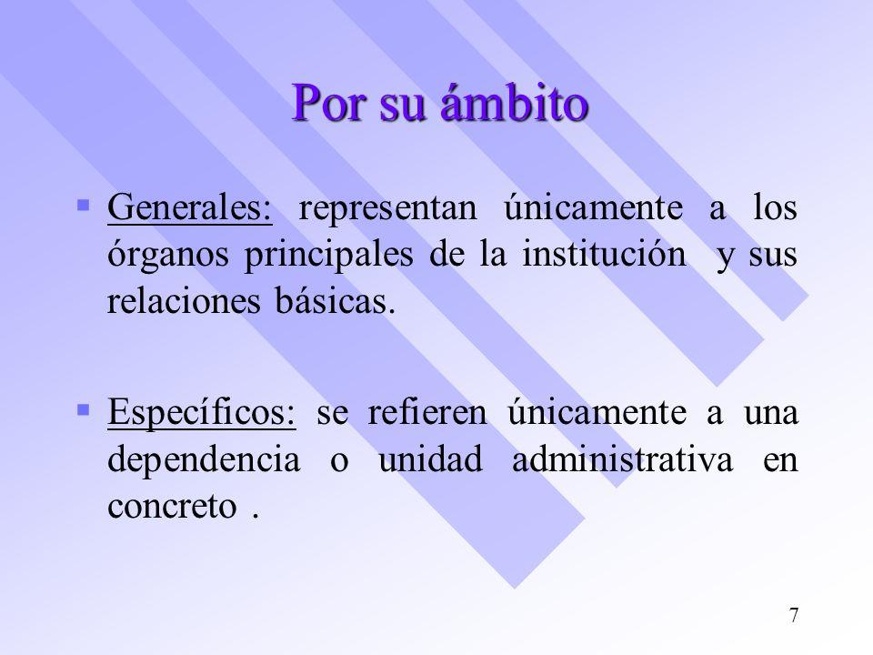 Por su ámbito Generales: representan únicamente a los órganos principales de la institución y sus relaciones básicas. Específicos: se refieren únicame