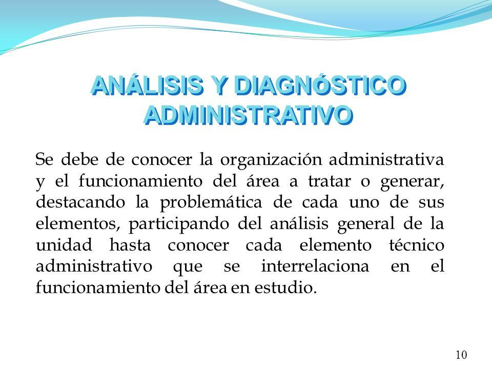 AN Á LISIS Y DIAGN Ó STICO ADMINISTRATIVO Se debe de conocer la organización administrativa y el funcionamiento del área a tratar o generar, destacand
