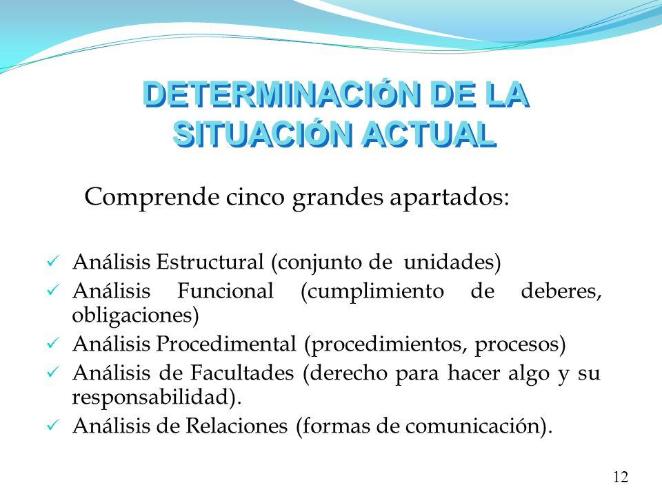 DETERMINACI Ó N DE LA SITUACI Ó N ACTUAL Comprende cinco grandes apartados: Análisis Estructural (conjunto de unidades) Análisis Funcional (cumplimien