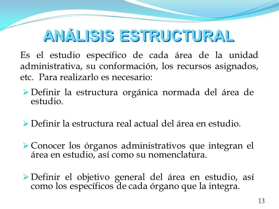 AN Á LISIS ESTRUCTURAL Es el estudio específico de cada área de la unidad administrativa, su conformación, los recursos asignados, etc. Para realizarl