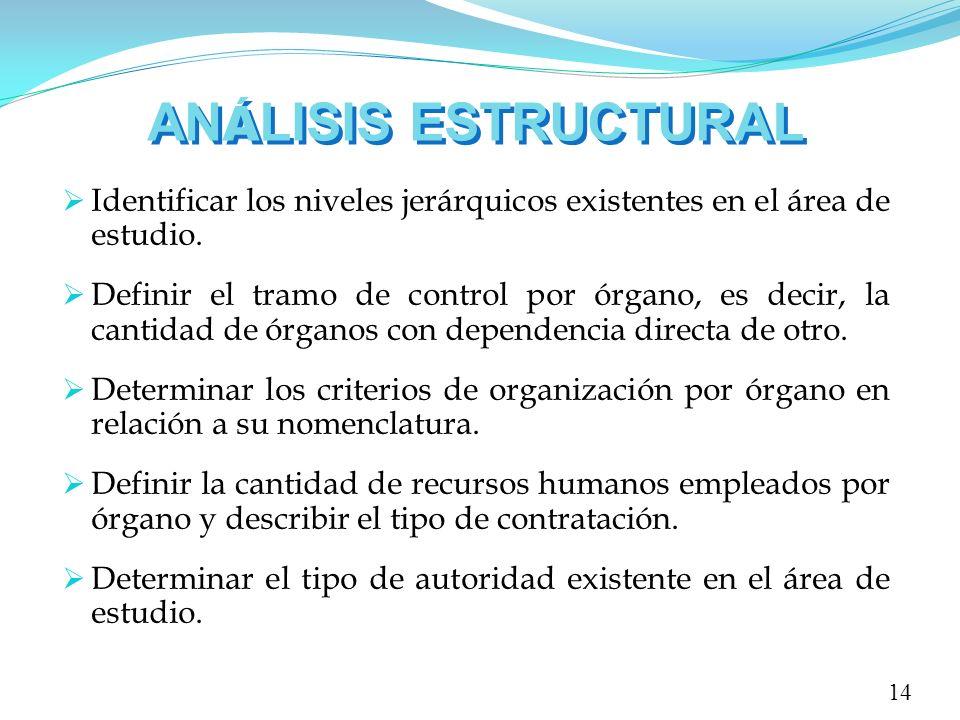 AN Á LISIS ESTRUCTURAL 14 Identificar los niveles jerárquicos existentes en el área de estudio. Definir el tramo de control por órgano, es decir, la c