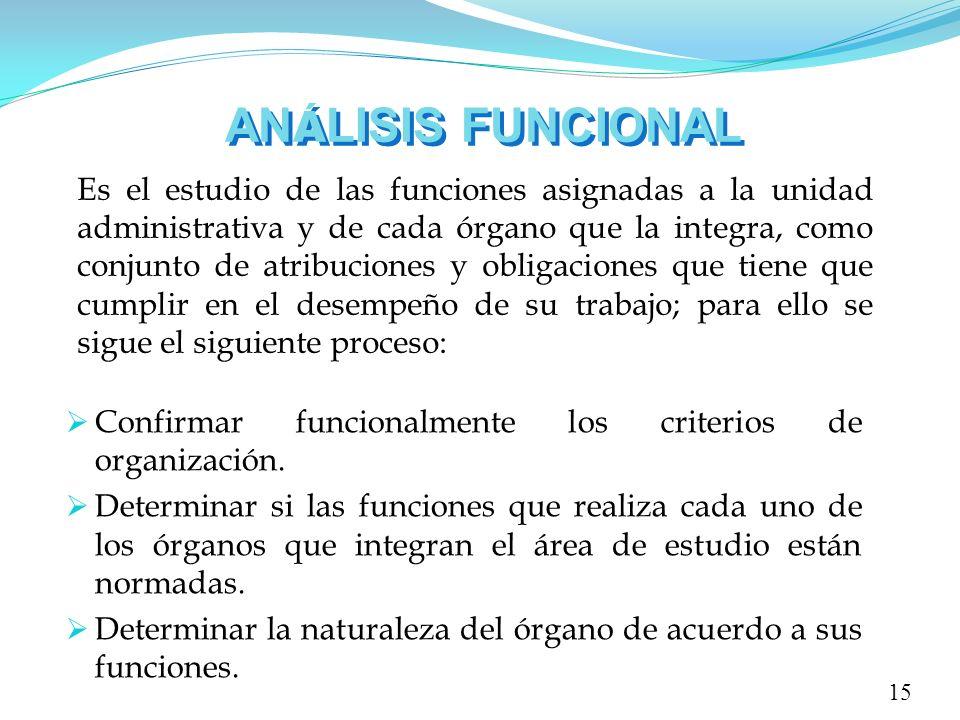 AN Á LISIS FUNCIONAL Es el estudio de las funciones asignadas a la unidad administrativa y de cada órgano que la integra, como conjunto de atribucione